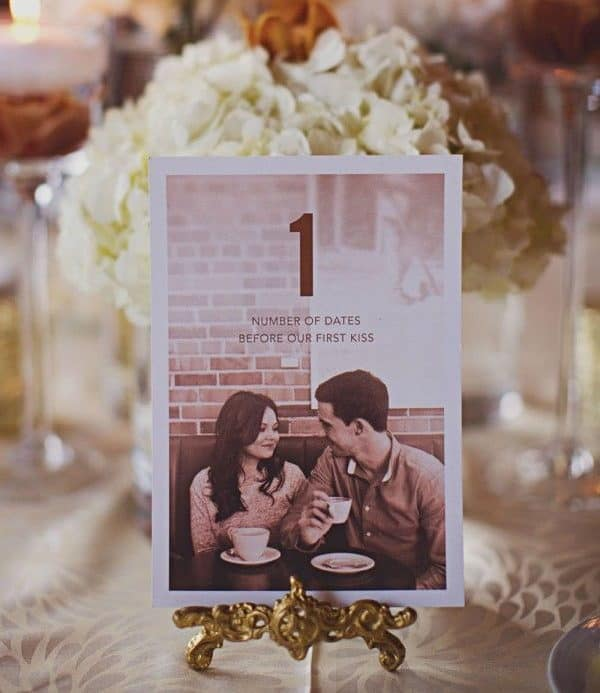 wedding dinner table numbering with a photograph